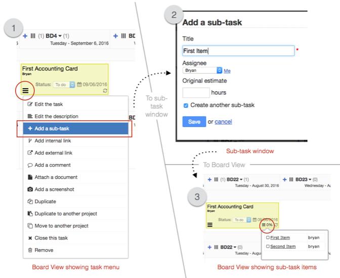 creating subtask lists
